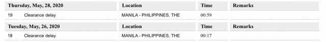 フィリピン Apple pencil 購入
